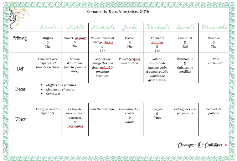 menu-semaine-du-3-au-9-octobre-2016