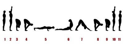 Sun-Salutation-A-yoga